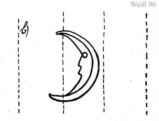 Bach digital: Weiß 96 b
